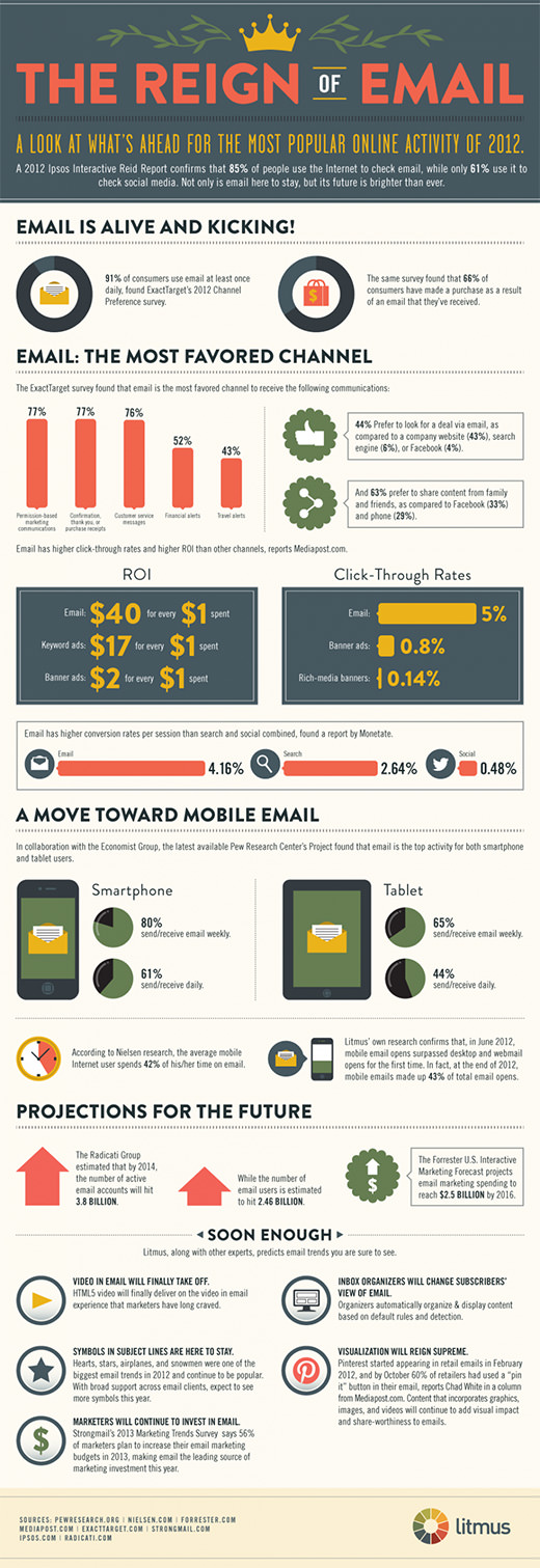 reign-of-email-infographic