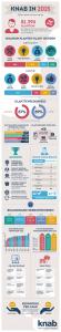 Knab Infographic jaarverslag 2015